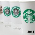 Starbucks koffie bij Shell tankstations